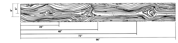 Wood Plank Concrete Stamp Sizes